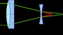 Barlow Lens