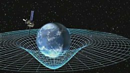 Gravity Fundamental Forces