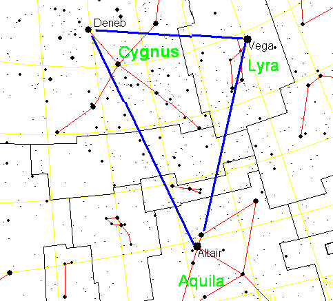 Summer Triangle Asterisms