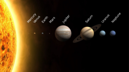 Solar System Planets Observing Planets